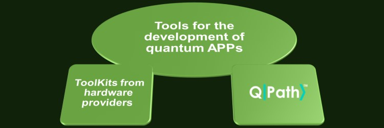 Advantages of agnostic development of quantum algorithms and APPs for the real world with QPath
