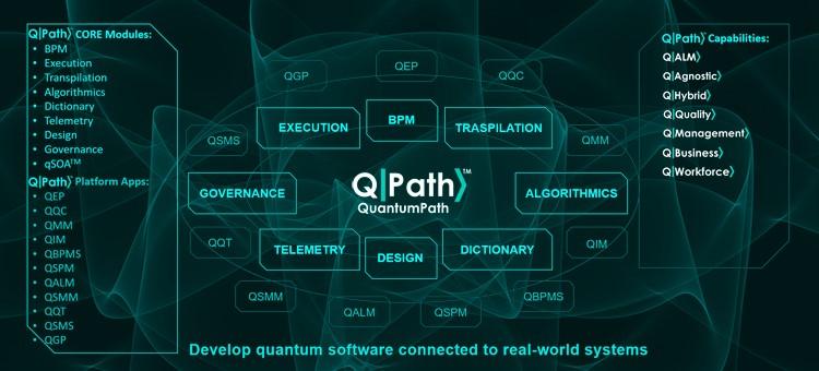 aQuantum announces a limited release of QuantumPath