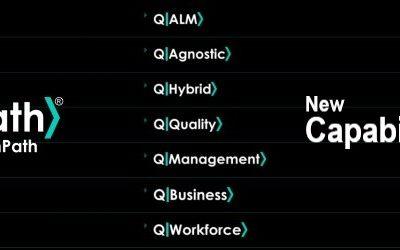 QuantumPath® capabilities: current state of the art