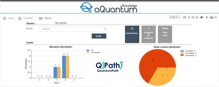 aQuantum Knowledge, the QPath developer support portal